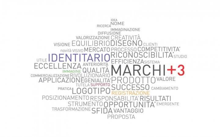 Bando Marchi + 3: agevolazioni alle PMI italiane titolari di marchi europei e/o internazionali